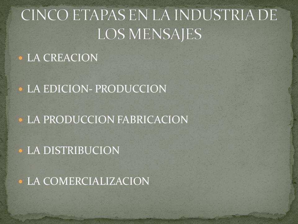 LA CREACION LA EDICION- PRODUCCION LA PRODUCCION FABRICACION LA DISTRIBUCION LA COMERCIALIZACION