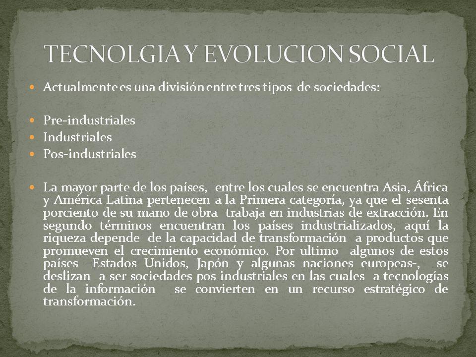 Actualmente es una división entre tres tipos de sociedades: Pre-industriales Industriales Pos-industriales La mayor parte de los países, entre los cua
