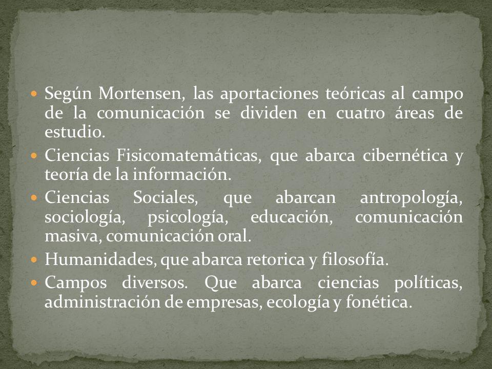 Según Mortensen, las aportaciones teóricas al campo de la comunicación se dividen en cuatro áreas de estudio. Ciencias Fisicomatemáticas, que abarca c