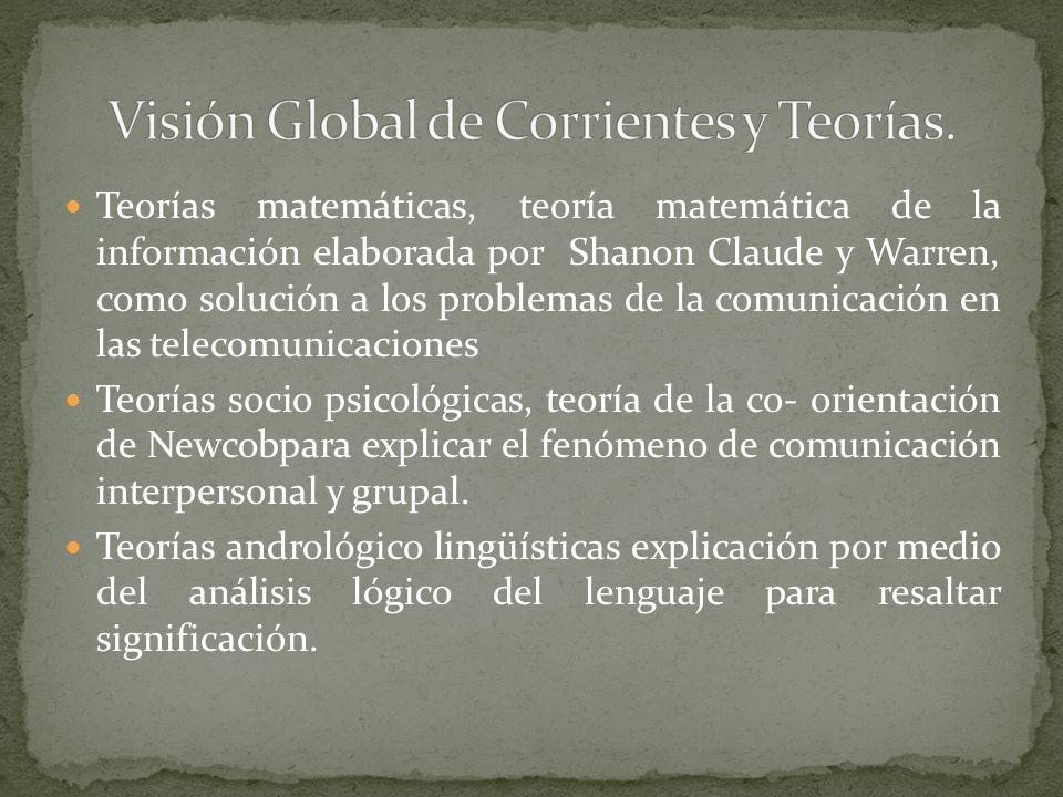 Teorías matemáticas, teoría matemática de la información elaborada por Shanon Claude y Warren, como solución a los problemas de la comunicación en las