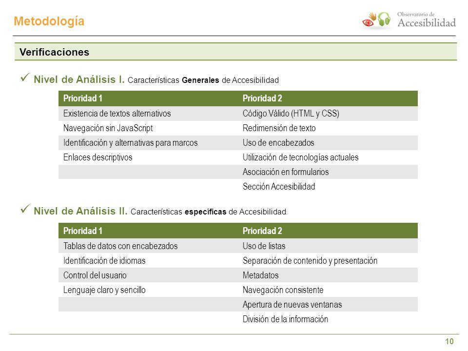 10 Metodología Verificaciones Nivel de Análisis I. Características Generales de Accesibilidad Nivel de Análisis II. Características específicas de Acc
