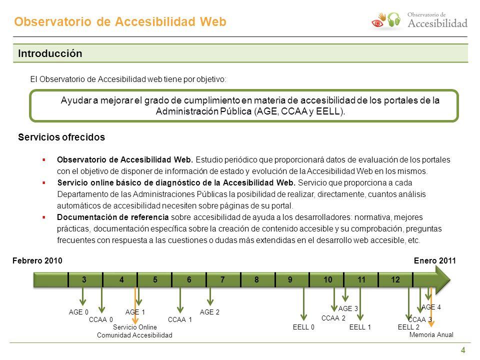 4 Observatorio de Accesibilidad Web Introducción El Observatorio de Accesibilidad web tiene por objetivo: Servicios ofrecidos Observatorio de Accesibi