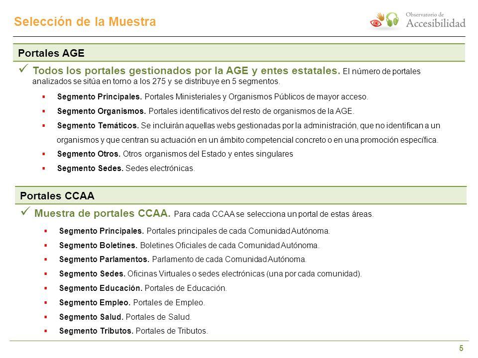 5 Selección de la Muestra Portales AGE Todos los portales gestionados por la AGE y entes estatales. El número de portales analizados se sitúa en torno