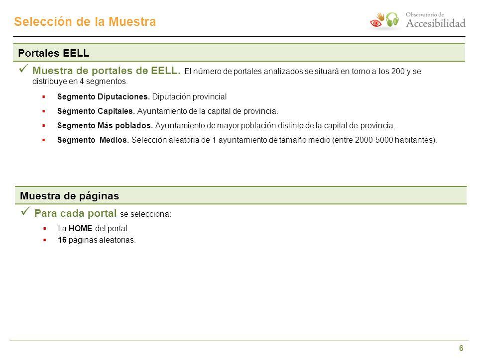 6 Selección de la Muestra Portales EELL Muestra de portales de EELL. El número de portales analizados se situará en torno a los 200 y se distribuye en