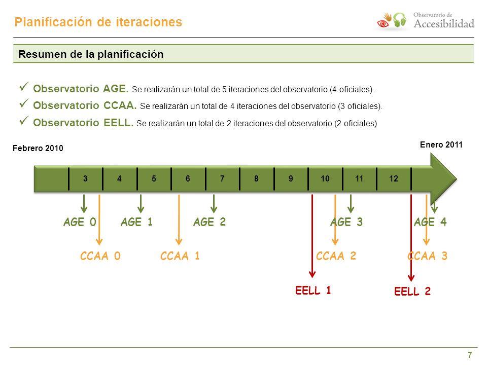 AGE 3 7 Planificación de iteraciones Resumen de la planificación Observatorio AGE. Se realizarán un total de 5 iteraciones del observatorio (4 oficial