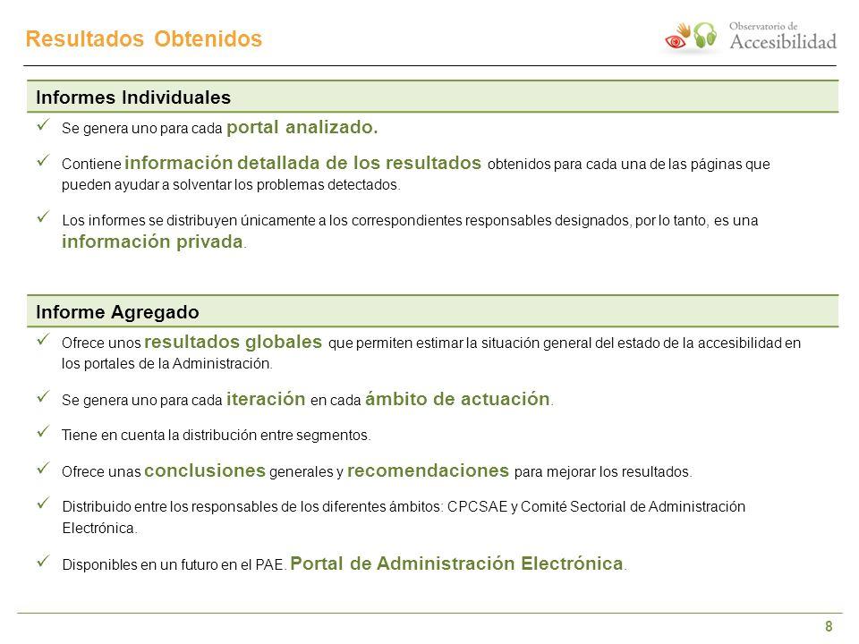 8 Resultados Obtenidos Informes Individuales Se genera uno para cada portal analizado. Contiene información detallada de los resultados obtenidos para