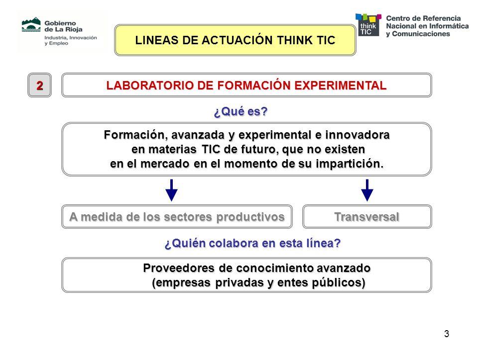 3 LINEAS DE ACTUACIÓN THINK TIC LABORATORIO DE FORMACIÓN EXPERIMENTAL 2 Formación, avanzada y experimental e innovadora en materias TIC de futuro, que no existen en materias TIC de futuro, que no existen en el mercado en el momento de su impartición.