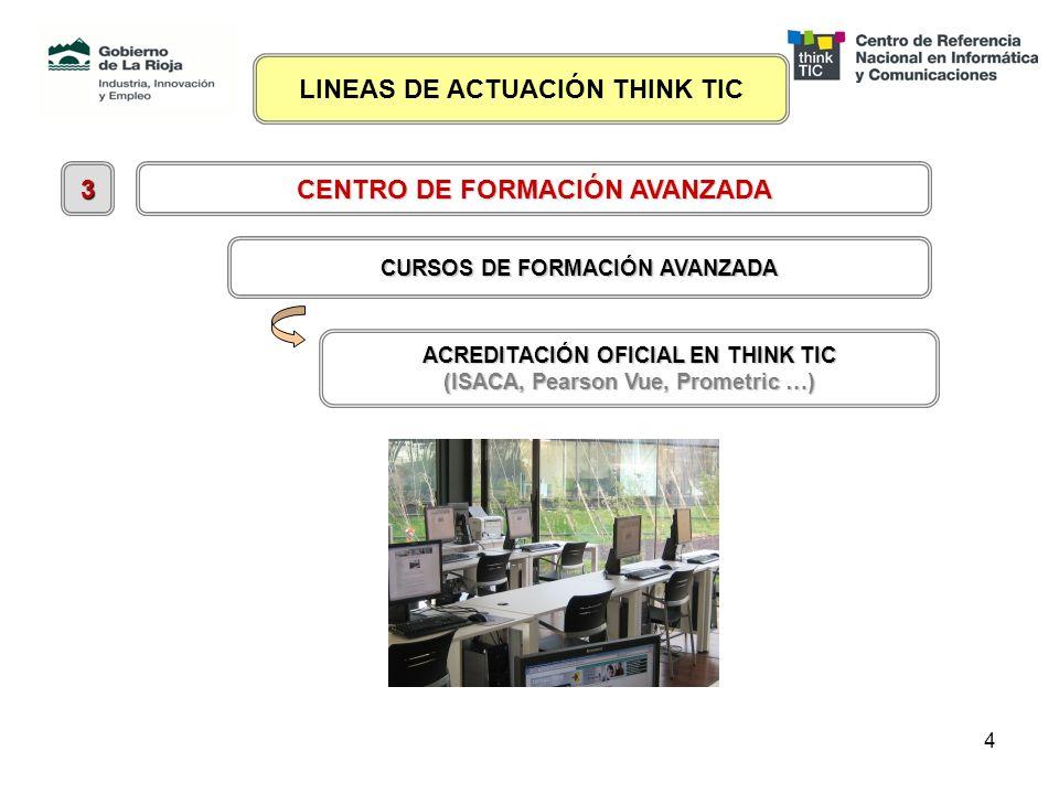 4 LINEAS DE ACTUACIÓN THINK TIC CENTRO DE FORMACIÓN AVANZADA 3 CURSOS DE FORMACIÓN AVANZADA ACREDITACIÓN OFICIAL EN THINK TIC (ISACA, Pearson Vue, Prometric …)