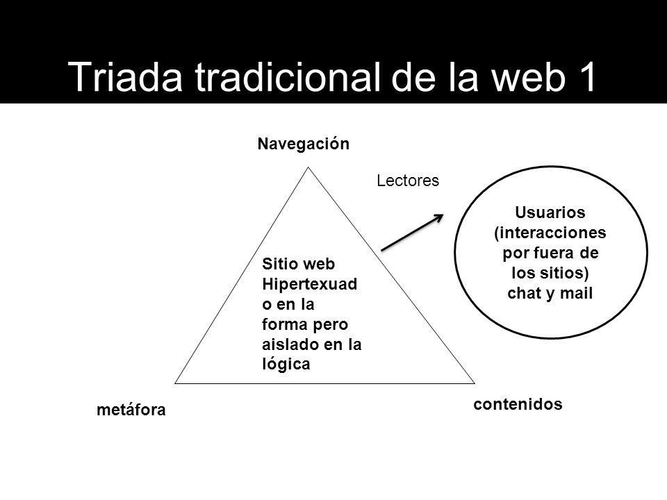 Triada tradicional de la web 1 Navegación contenidos metáfora Usuarios (interacciones por fuera de los sitios) chat y mail Sitio web Hipertexuad o en