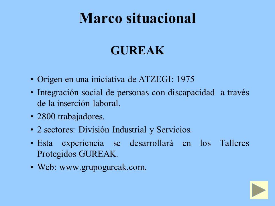 Marco situacional Origen en una iniciativa de ATZEGI: 1975 Integración social de personas con discapacidad a través de la inserción laboral. 2800 trab