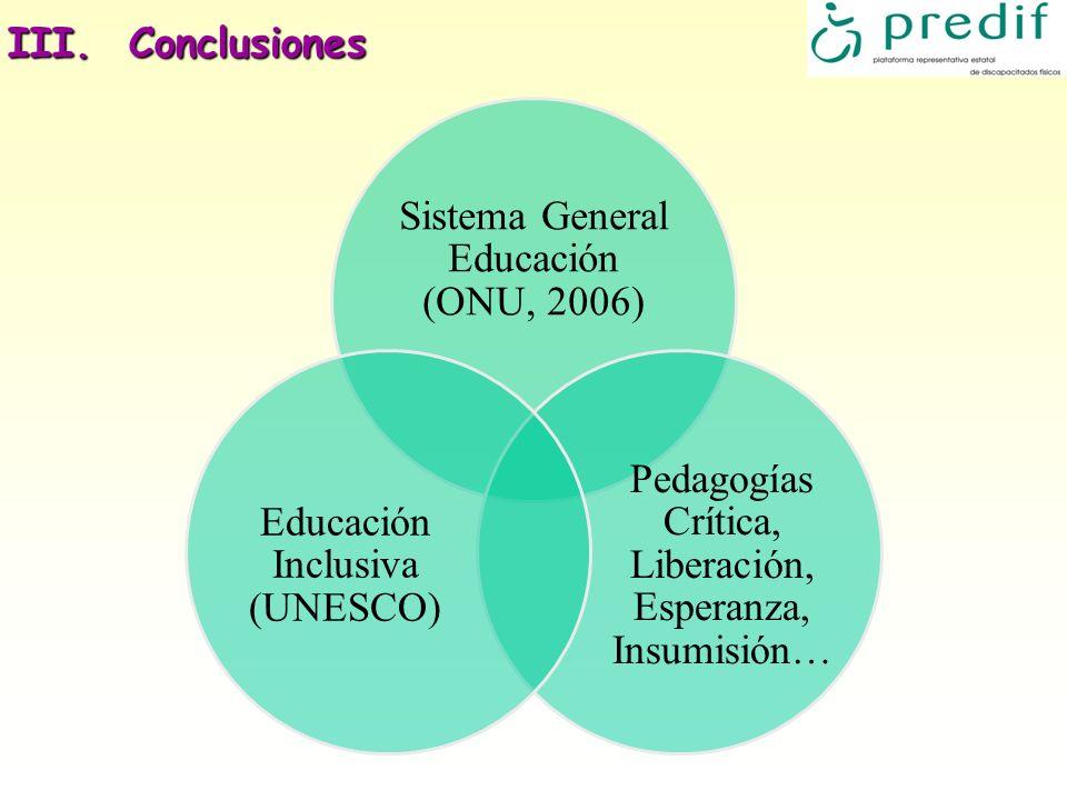 III. Conclusiones Sistema General Educación (ONU, 2006) Pedagogías Crítica, Liberación, Esperanza, Insumisión… Educación Inclusiva (UNESCO)