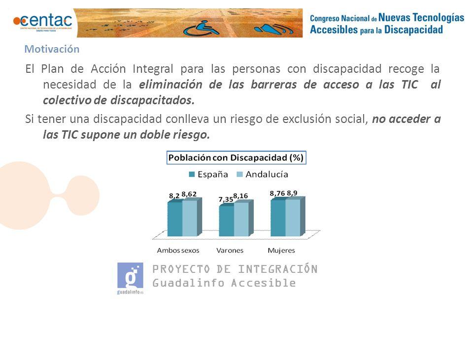 PROYECTO DE INTEGRACIÓN Guadalinfo Accesible Motivación El Plan de Acción Integral para las personas con discapacidad recoge la necesidad de la eliminación de las barreras de acceso a las TIC al colectivo de discapacitados.