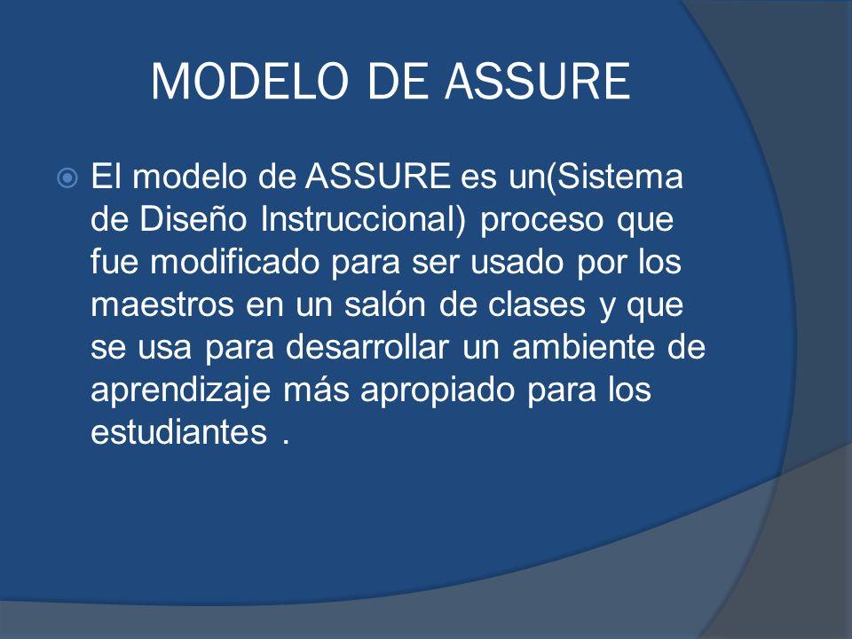 MODELO DE ASSURE El modelo de ASSURE es un(Sistema de Diseño Instruccional) proceso que fue modificado para ser usado por los maestros en un salón de