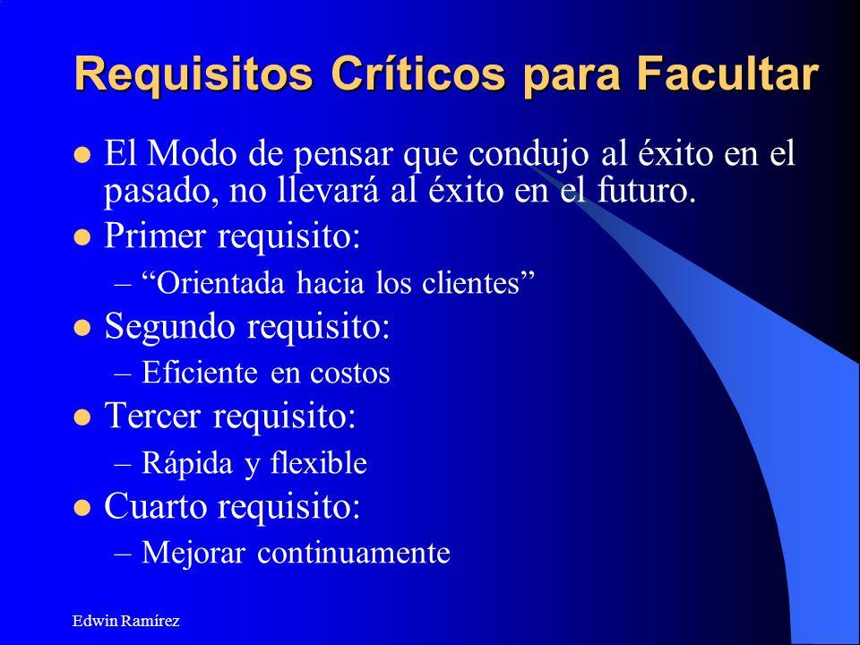 Edwin Ramírez Requisitos Críticos para Facultar El Modo de pensar que condujo al éxito en el pasado, no llevará al éxito en el futuro. Primer requisit
