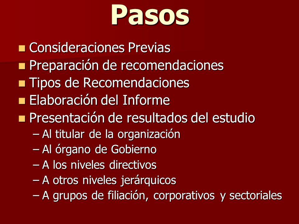 Pasos Consideraciones Previas Consideraciones Previas Preparación de recomendaciones Preparación de recomendaciones Tipos de Recomendaciones Tipos de