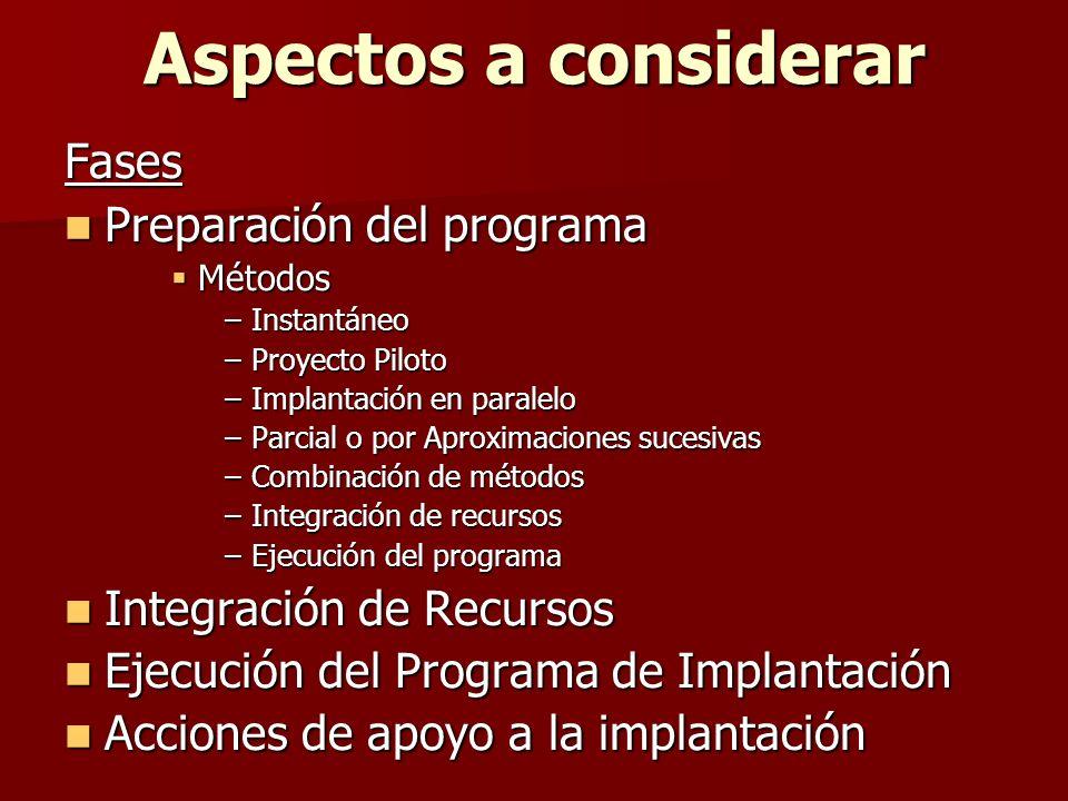 Aspectos a considerar Fases Preparación del programa Preparación del programa Métodos Métodos –Instantáneo –Proyecto Piloto –Implantación en paralelo