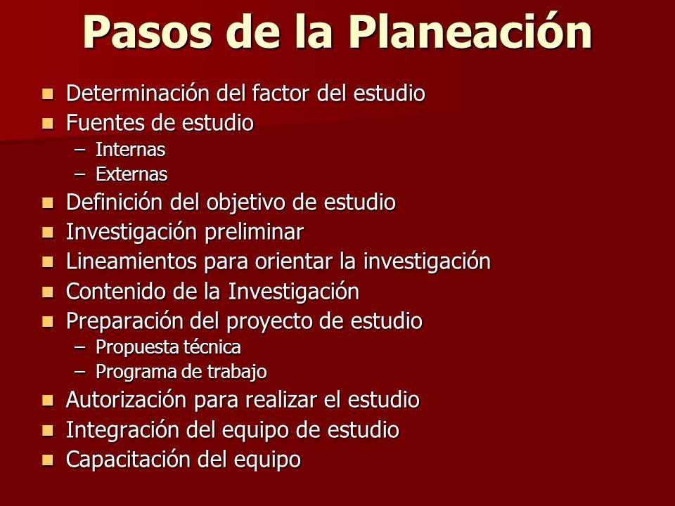 Pasos de la Planeación Determinación del factor del estudio Determinación del factor del estudio Fuentes de estudio Fuentes de estudio –Internas –Exte