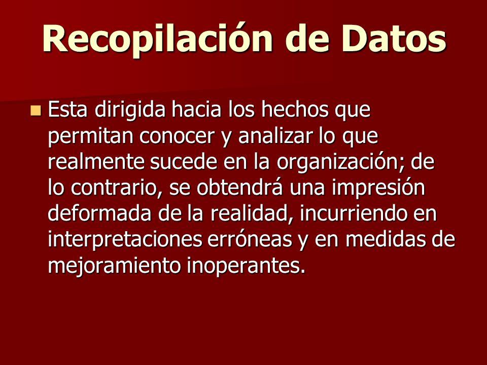 Recopilación de Datos Esta dirigida hacia los hechos que permitan conocer y analizar lo que realmente sucede en la organización; de lo contrario, se o