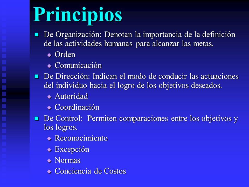 Principios De Organización: Denotan la importancia de la definición de las actividades humanas para alcanzar las metas. De Organización: Denotan la im
