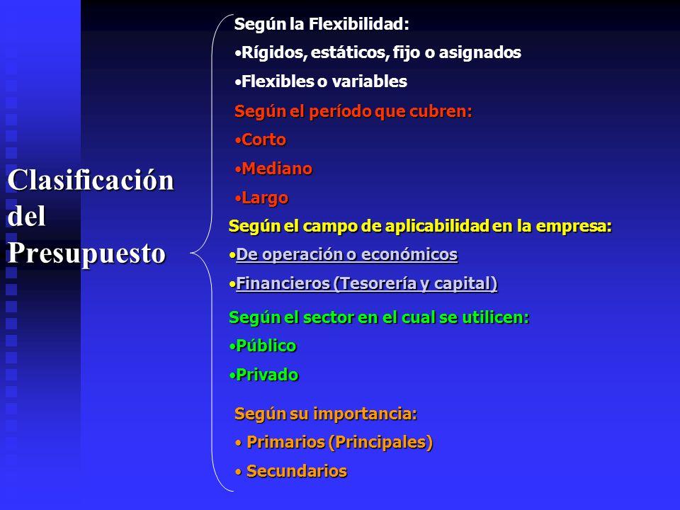 Clasificación del Presupuesto Según la Flexibilidad: Rígidos, estáticos, fijo o asignados Flexibles o variables Según el período que cubren: CortoCort