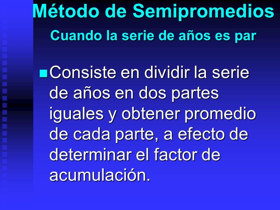 Método de Semipromedios Cuando la serie de años es par Consiste en dividir la serie de años en dos partes iguales y obtener promedio de cada parte, a