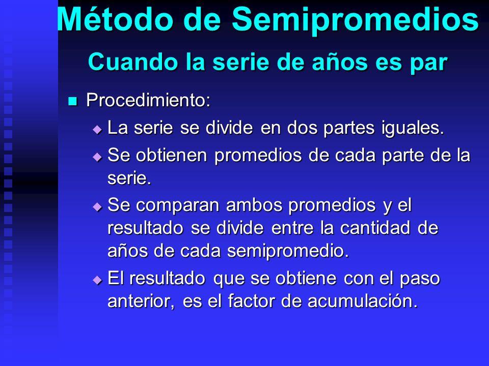 Método de Semipromedios Cuando la serie de años es par Procedimiento: Procedimiento: La serie se divide en dos partes iguales. La serie se divide en d