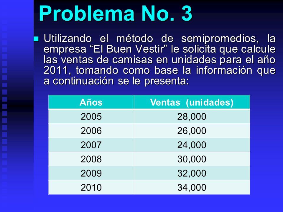 Utilizando el método de semipromedios, la empresa El Buen Vestir le solicita que calcule las ventas de camisas en unidades para el año 2011, tomando c