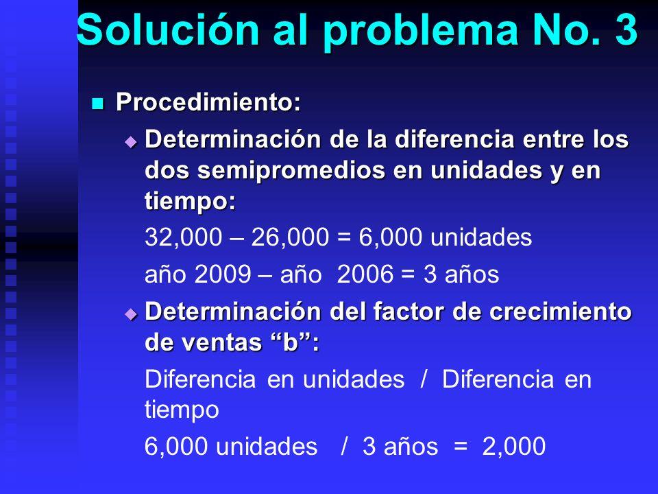 Solución al problema No. 3 Procedimiento: Procedimiento: Determinación de la diferencia entre los dos semipromedios en unidades y en tiempo: Determina