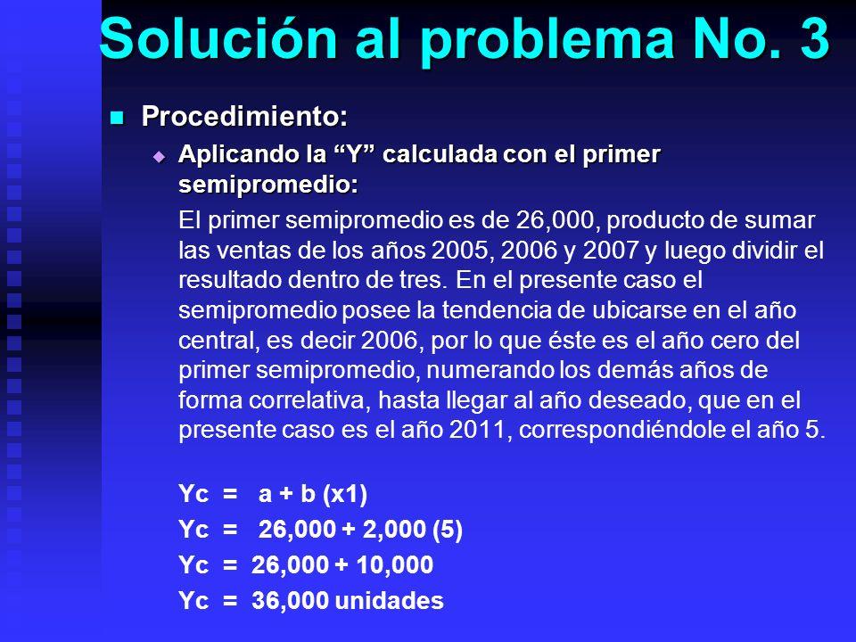 Solución al problema No. 3 Procedimiento: Procedimiento: Aplicando la Y calculada con el primer semipromedio: Aplicando la Y calculada con el primer s