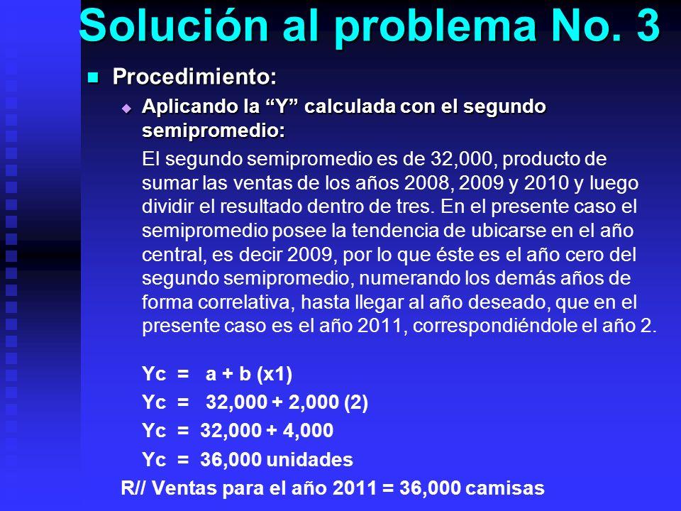 Solución al problema No. 3 Procedimiento: Procedimiento: Aplicando la Y calculada con el segundo semipromedio: Aplicando la Y calculada con el segundo