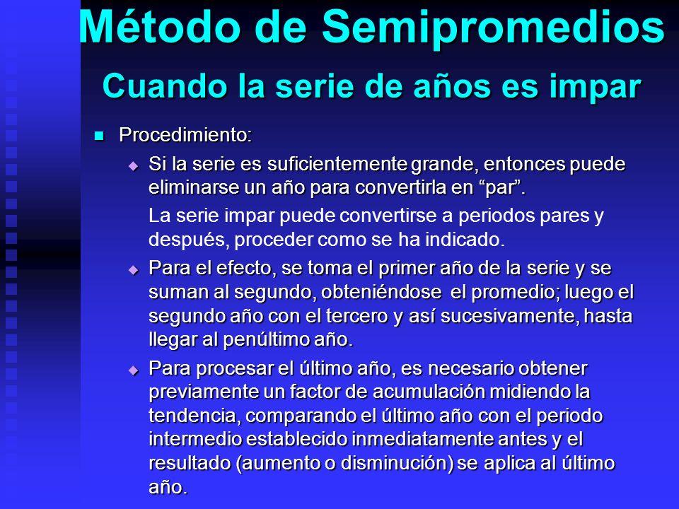Método de Semipromedios Cuando la serie de años es impar Procedimiento: Procedimiento: Si la serie es suficientemente grande, entonces puede eliminars