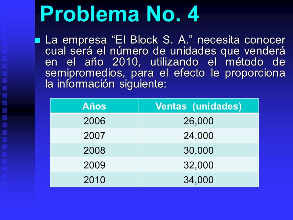 La empresa El Block S. A. necesita conocer cual será el número de unidades que venderá en el año 2010, utilizando el método de semipromedios, para el