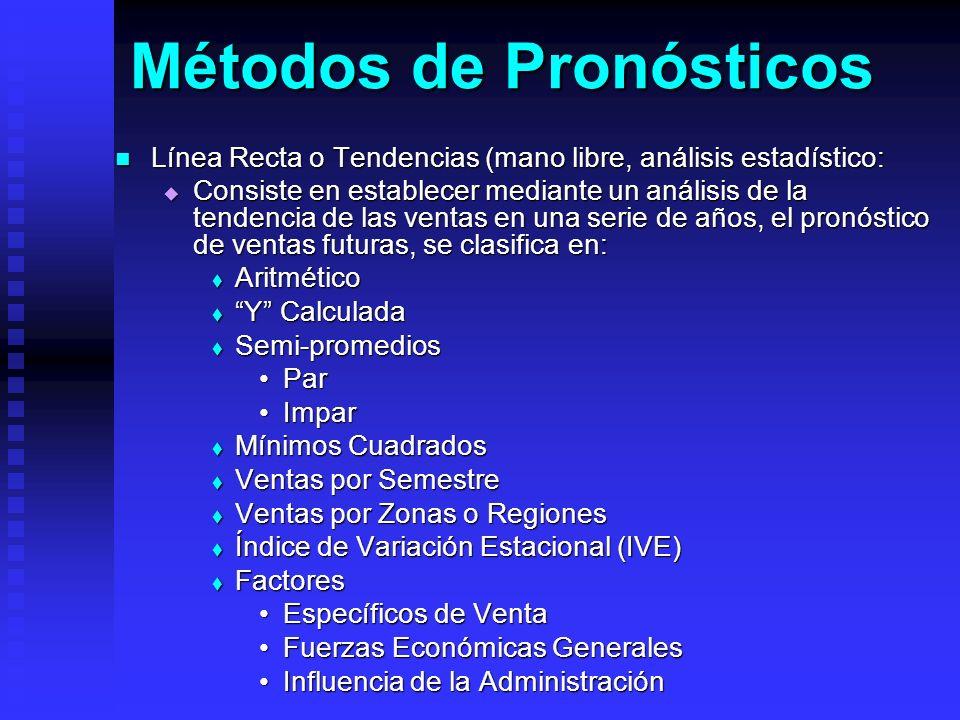Métodos de Pronósticos Línea Recta o Tendencias (mano libre, análisis estadístico: Línea Recta o Tendencias (mano libre, análisis estadístico: Consist
