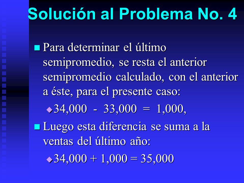 Solución al Problema No. 4 Para determinar el último semipromedio, se resta el anterior semipromedio calculado, con el anterior a éste, para el presen