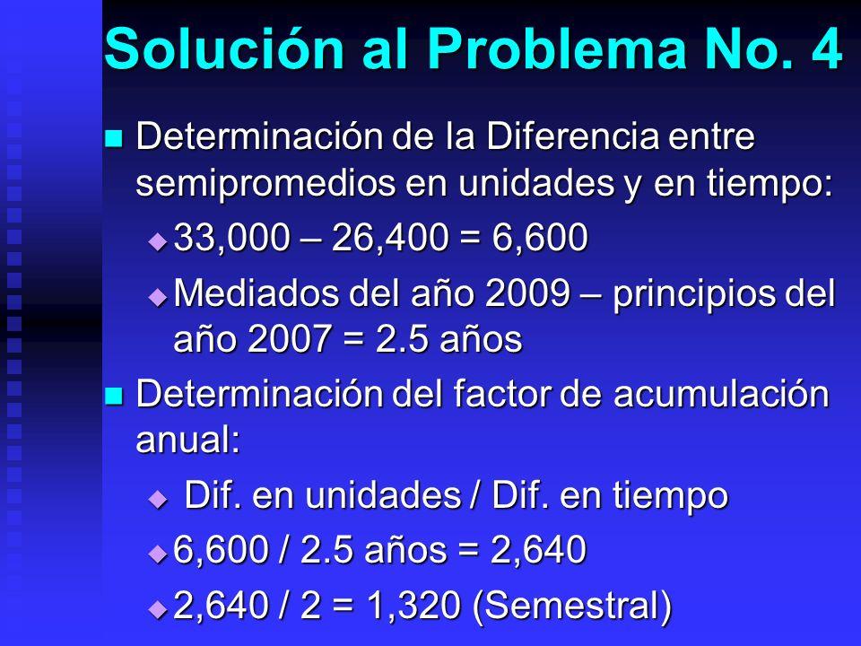 Solución al Problema No. 4 Determinación de la Diferencia entre semipromedios en unidades y en tiempo: Determinación de la Diferencia entre semipromed