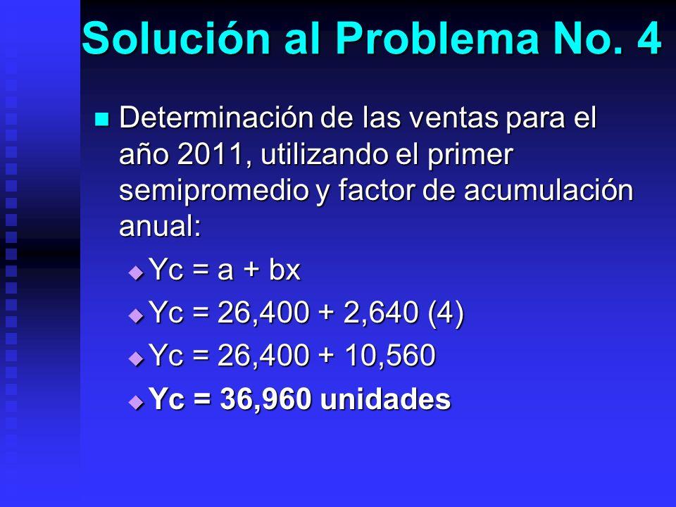 Solución al Problema No. 4 Determinación de las ventas para el año 2011, utilizando el primer semipromedio y factor de acumulación anual: Determinació