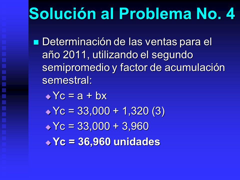Solución al Problema No. 4 Determinación de las ventas para el año 2011, utilizando el segundo semipromedio y factor de acumulación semestral: Determi