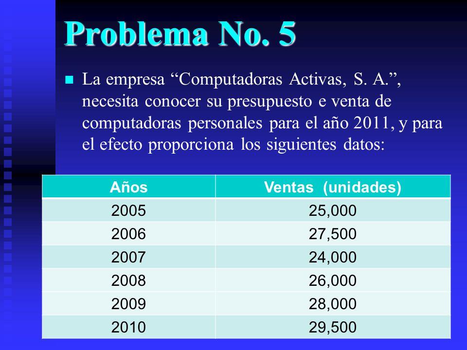 Problema No. 5 La empresa Computadoras Activas, S. A., necesita conocer su presupuesto e venta de computadoras personales para el año 2011, y para el