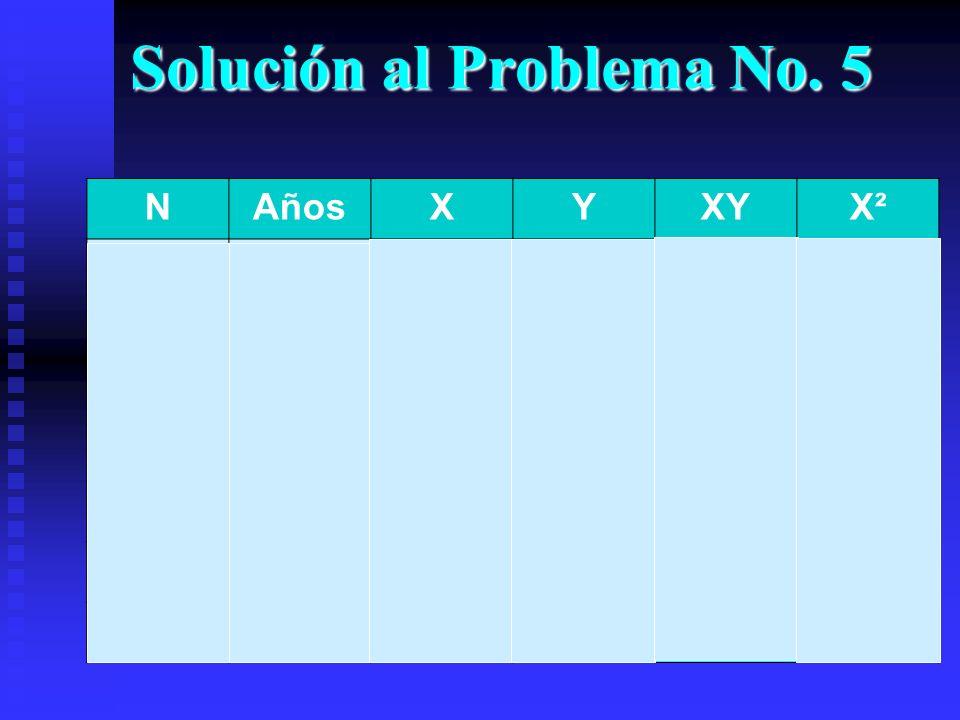 Solución al Problema No. 5 NAñosXYXYX²X² 12005025,00000 22006127,500 1 32007224,00048,0004 42008326,00078,0009 52009428,000112,00016 62010529,500147,5