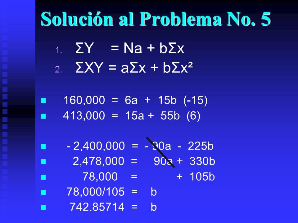 Solución al Problema No. 5 1. 1. ΣY = Na + bΣx 2. 2. ΣXY = aΣx + bΣx² 160,000 = 6a + 15b (-15) 413,000 = 15a + 55b (6) - 2,400,000 = - 90a - 225b 2,47