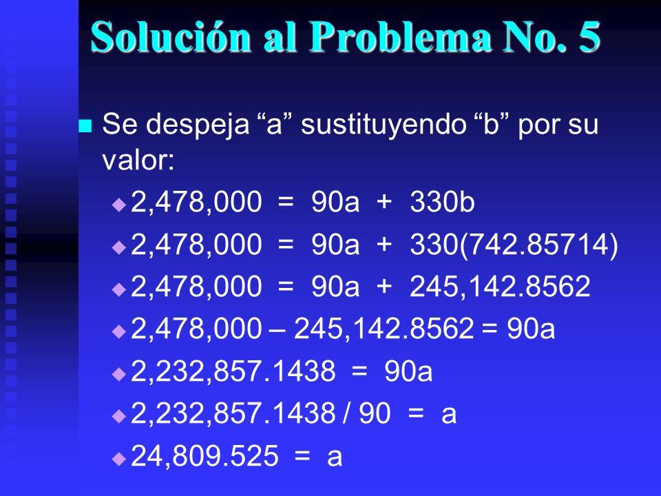 Solución al Problema No. 5 Se despeja a sustituyendo b por su valor: 2,478,000 = 90a + 330b 2,478,000 = 90a + 330(742.85714) 2,478,000 = 90a + 245,142