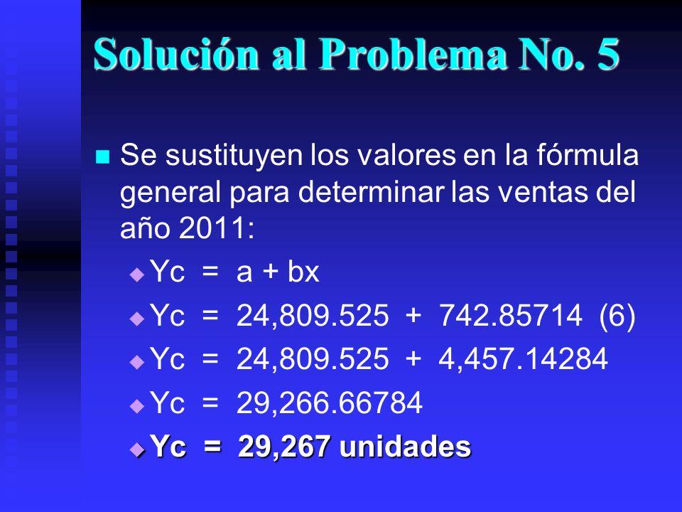 Solución al Problema No. 5 Se sustituyen los valores en la fórmula general para determinar las ventas del año 2011: Yc = a + bx Yc = 24,809.525 + 742.