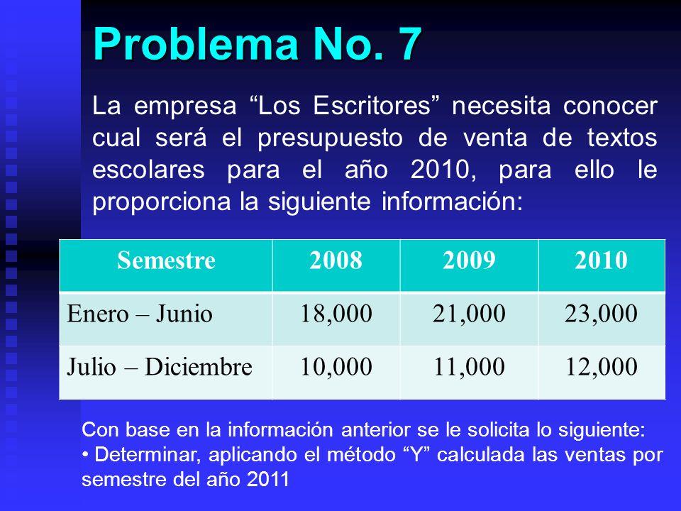 Problema No. 7 Semestre200820092010 Enero – Junio18,00021,00023,000 Julio – Diciembre10,00011,00012,000 La empresa Los Escritores necesita conocer cua