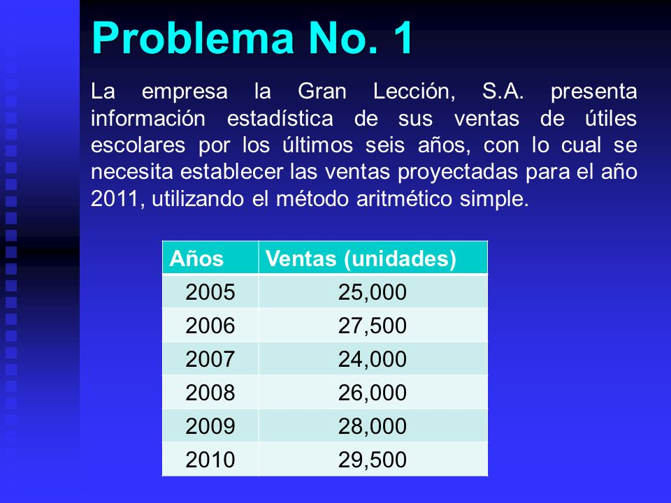 Problema No. 1 AñosVentas (unidades) 200525,000 200627,500 200724,000 200826,000 200928,000 201029,500 La empresa la Gran Lección, S.A. presenta infor