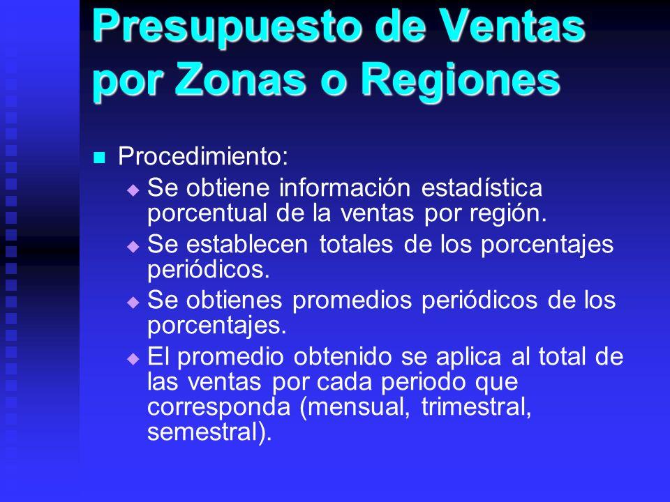 Presupuesto de Ventas por Zonas o Regiones Procedimiento: Se obtiene información estadística porcentual de la ventas por región. Se establecen totales