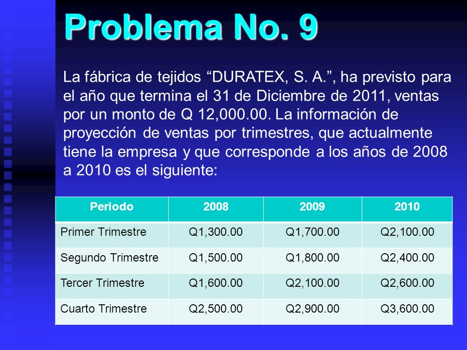 Problema No. 9 Periodo200820092010 Primer TrimestreQ1,300.00Q1,700.00Q2,100.00 Segundo TrimestreQ1,500.00Q1,800.00Q2,400.00 Tercer TrimestreQ1,600.00Q