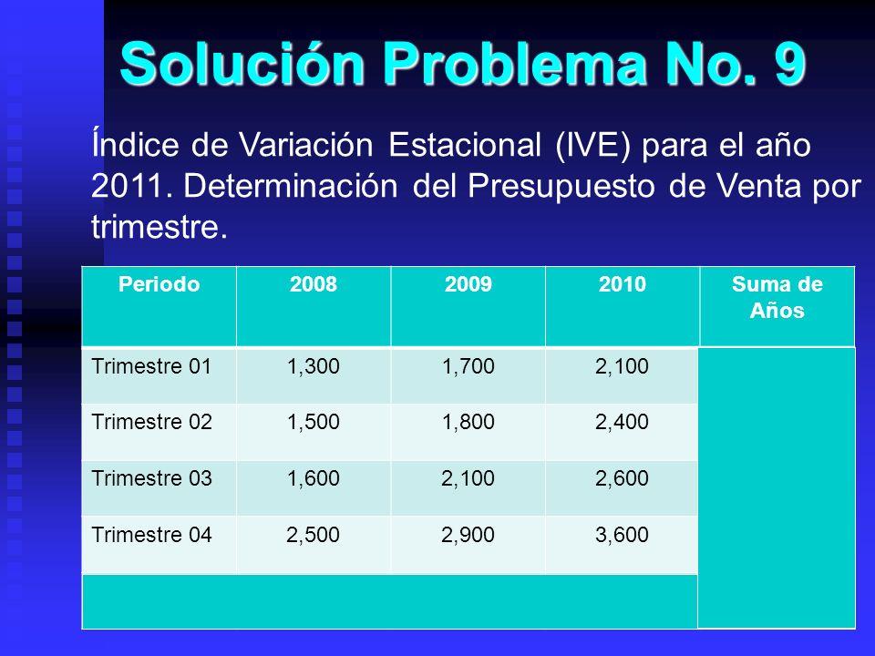 Solución Problema No. 9 Periodo200820092010Suma de Años Trimestre 011,3001,7002,1005,100 Trimestre 021,5001,8002,4005,700 Trimestre 031,6002,1002,6006