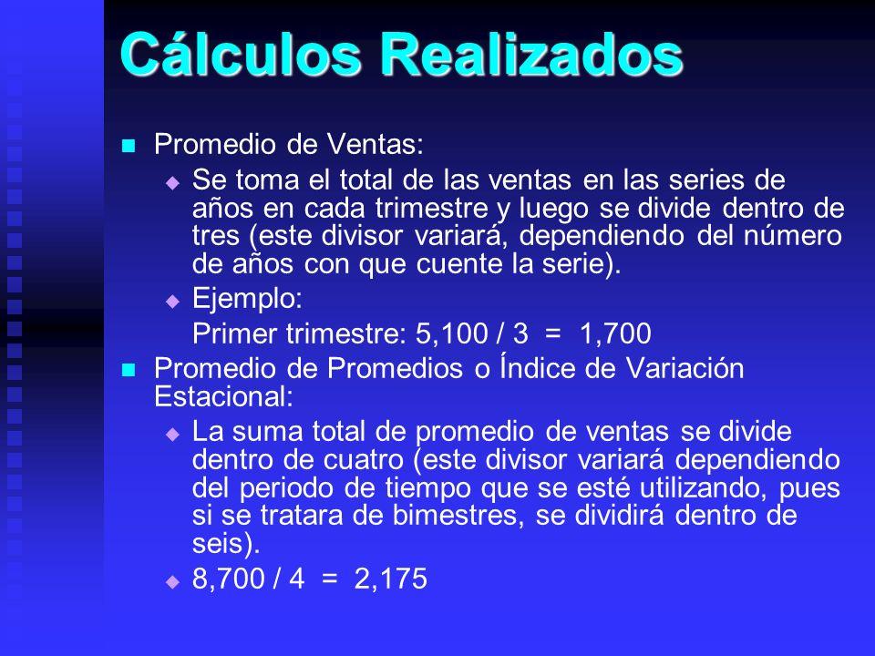 Cálculos Realizados Promedio de Ventas: Se toma el total de las ventas en las series de años en cada trimestre y luego se divide dentro de tres (este