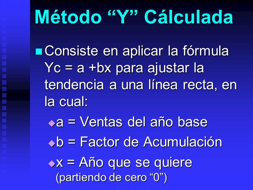 Método Y Cálculada Consiste en aplicar la fórmula Yc = a +bx para ajustar la tendencia a una línea recta, en la cual: Consiste en aplicar la fórmula Y