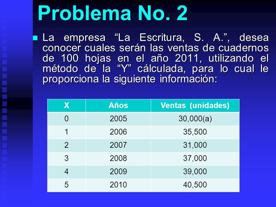 La empresa La Escritura, S. A., desea conocer cuales serán las ventas de cuadernos de 100 hojas en el año 2011, utilizando el método de la Y cálculada